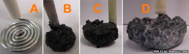 carbon nanofibres