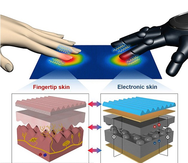 High tech electronic skin can feel temperature changes and for New technologies in electronics