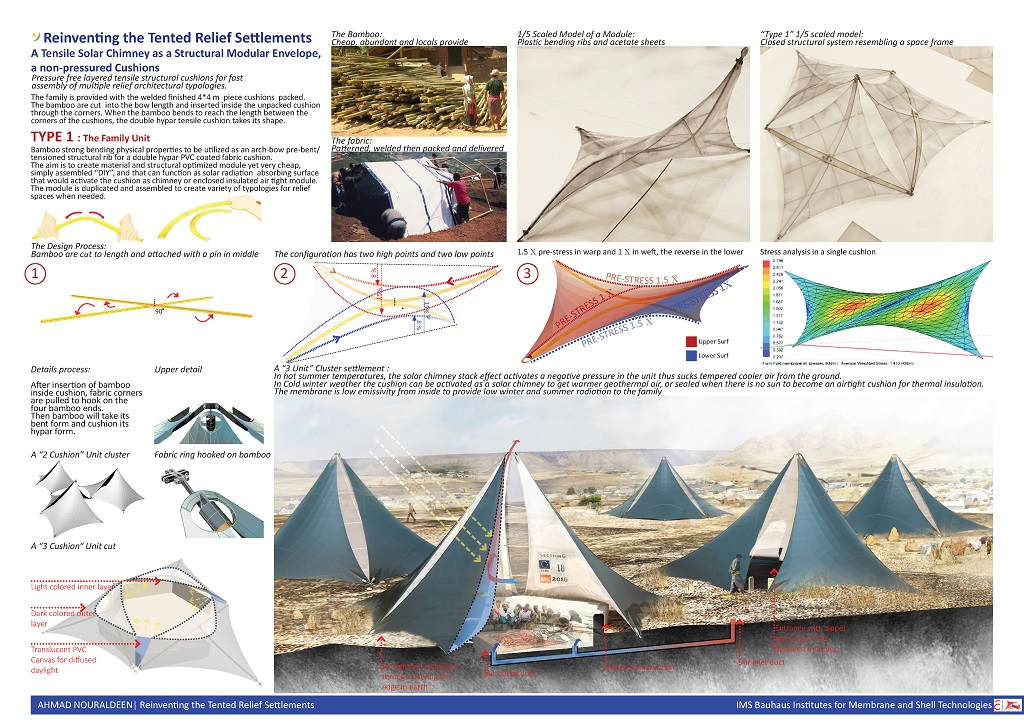 Reinventing the Tented Relief Settlements, A Tensile Solar Chimney as a Structural Modular Envelope, a Non Pressured Cushions