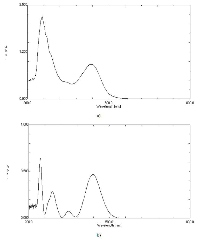 Figure 1. Absorption spectra of a) dye 1 and b) dye2