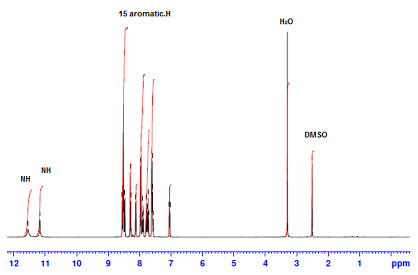 Figure 3. 1 H NMR spectra in DMSO of (dye1)