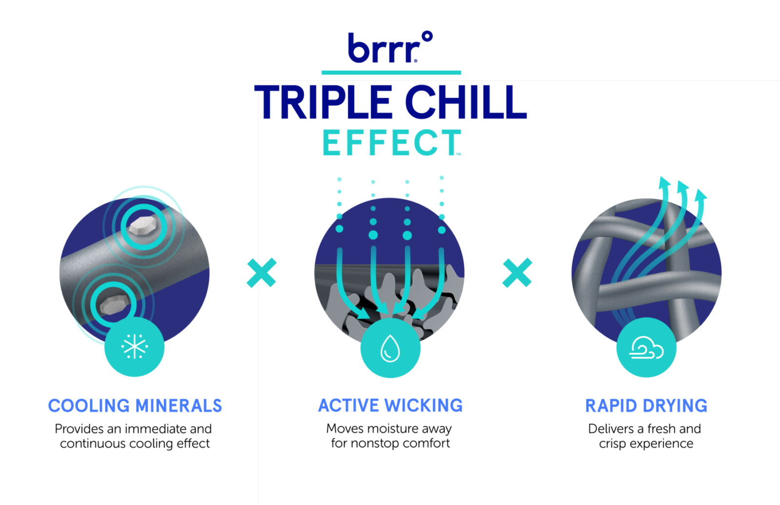triple chill efect